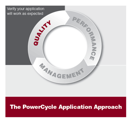 PowerCycle Quality Diagram